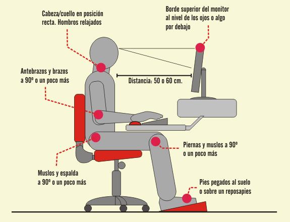 ergonomiaenpc1
